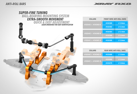 XRAY: The art of performance - News - New RX8 Brass Chassis